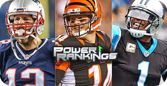 Football power rankings
